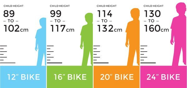 Child Bike Sizes