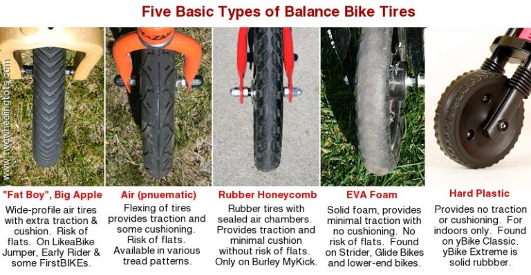 The Different Types of Balance Bike Tyres