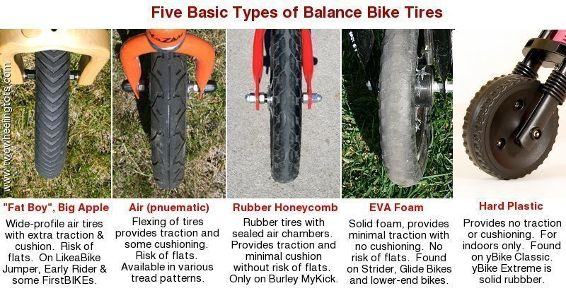 Types of Balance Bike Tyres