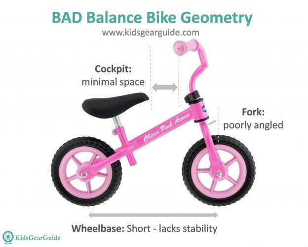 Bad Balance Bike Geometery - KidsGearGuide