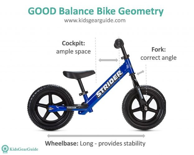 Good Balance Bike Geometery - KidsGearGuide